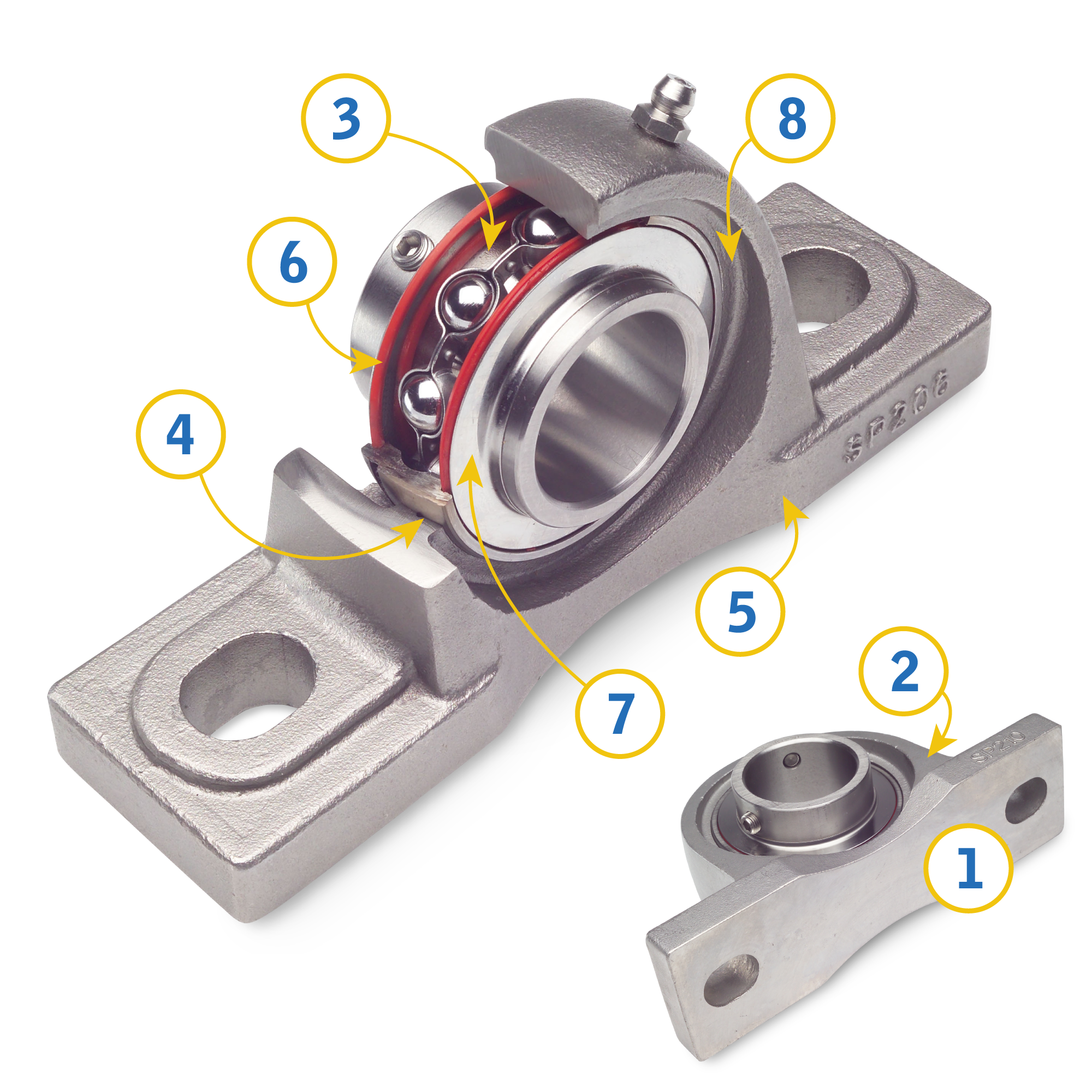 Mariner All Stainless Mounted Bearings